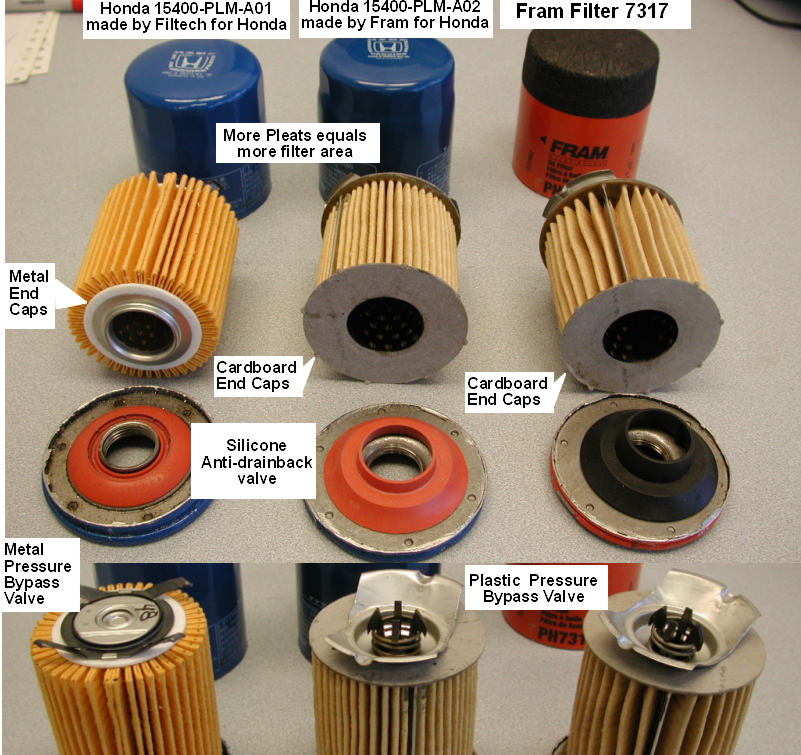 D Oil Filters Oilfilters on Acura Integra Oil Filter Location