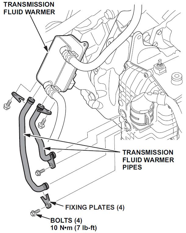 Honda Transmission Line