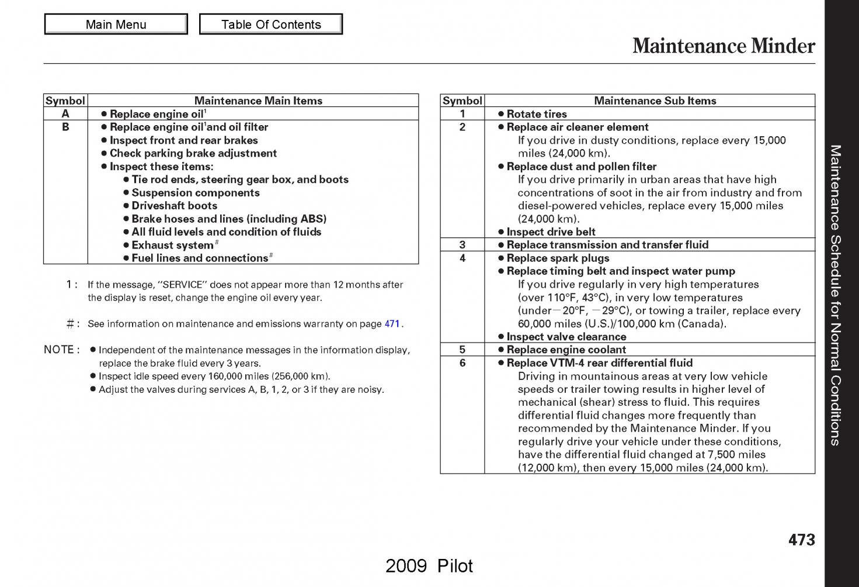 MM Code A13-_om-p477.jpg