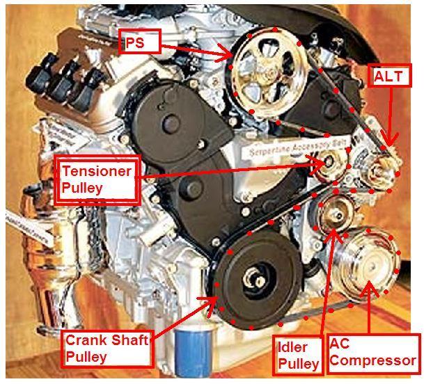 2007 Alternator Replacement Page 2 Honda Pilot