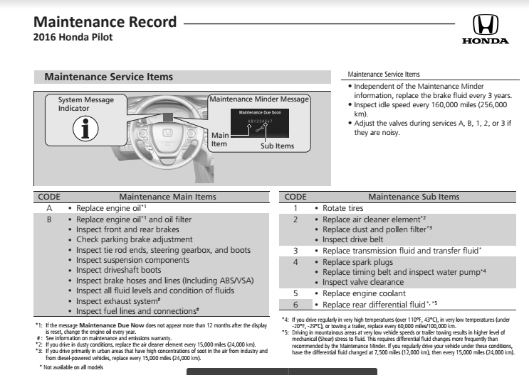 b16 honda service code car reviews 2018