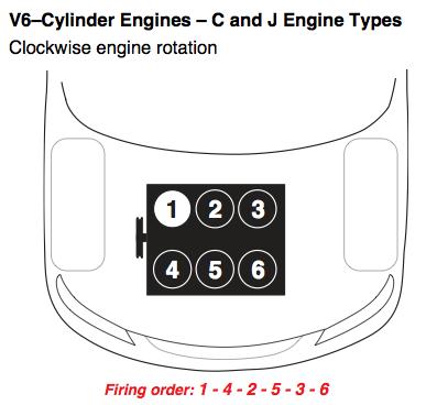 honda pilot valve adjustment