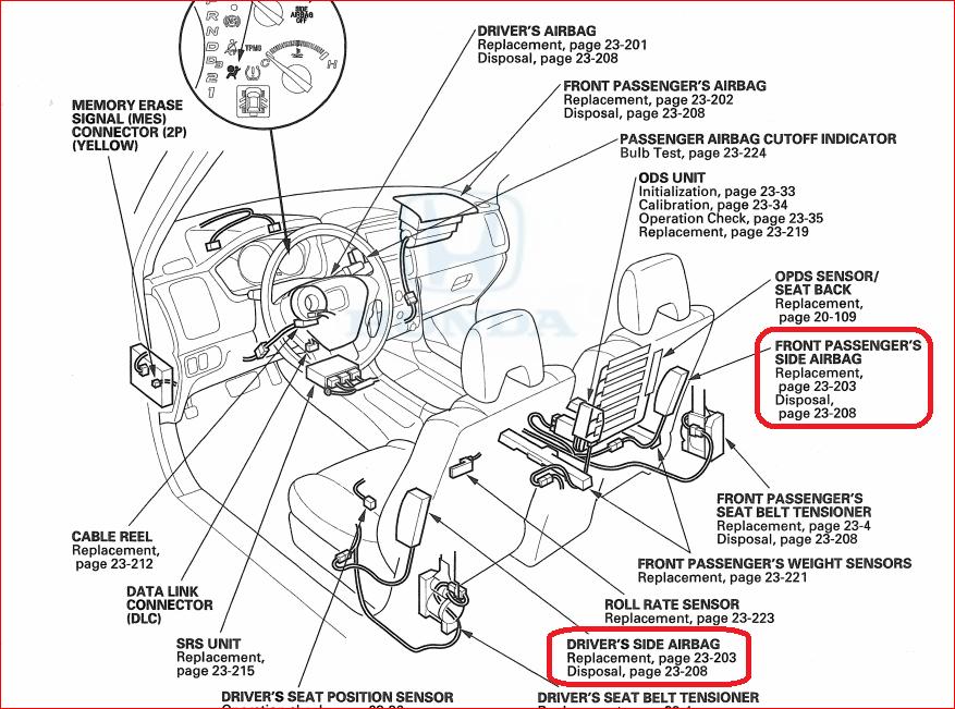 Front seat side-to-side swap? | Honda Pilot - Honda Pilot Forums