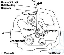 2007 Honda Ridgeline Serpentine Belt Diagram Wiring Diagram Complete Complete Lionsclubviterbo It