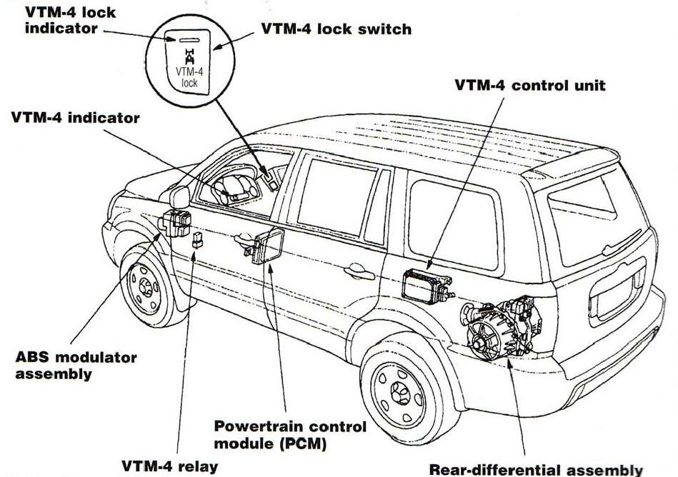 2005 Honda Pilot Vtm 4 Wiring Diagram Wiring Diagram Deep Ford Deep Ford Emilia Fise It