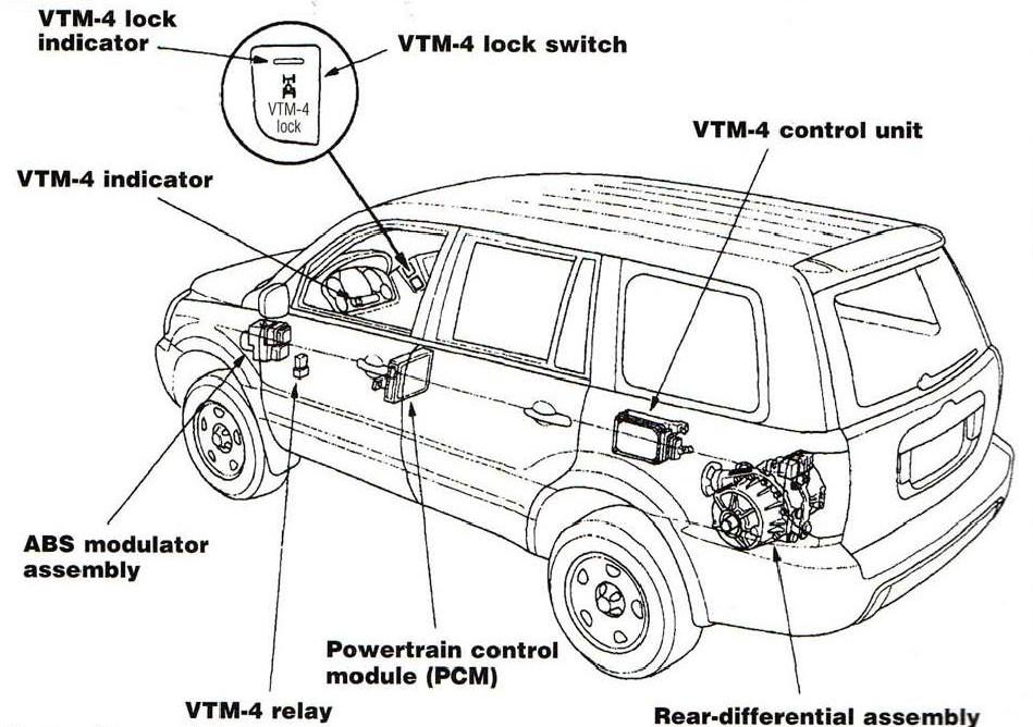 2004 Pilot VTM Conrol Module Replacement  Honda Pilot  Honda