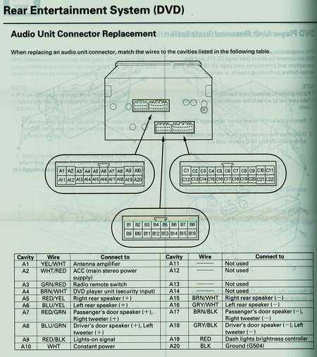 05 Honda Odyssey Radio Wiring Diagram - 2011 F250 Brake Light Wiring Diagram  - maxoncb.yenpancane.jeanjaures37.fr | 2005 Honda Odyssey Stereo Wiring Diagram |  | Wiring Diagram Resource