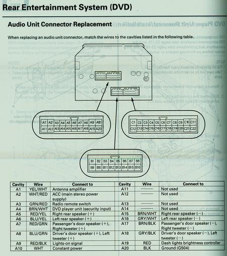 2006 Honda Pilot Radio Wiring Diagram Wiring Diagram Quality Quality Lastanzadeltempo It