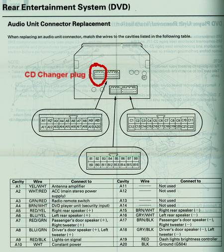 2004 Honda Pilot Radio Wiring Diagram - Introduction To Electrical ...