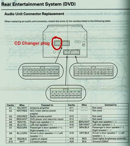 Looking For A Cheap Addon Accessory Honda Pilot. Wiring Diagram Res 1. Honda. Honda Pilot Home Link Wiring Diagram At Scoala.co